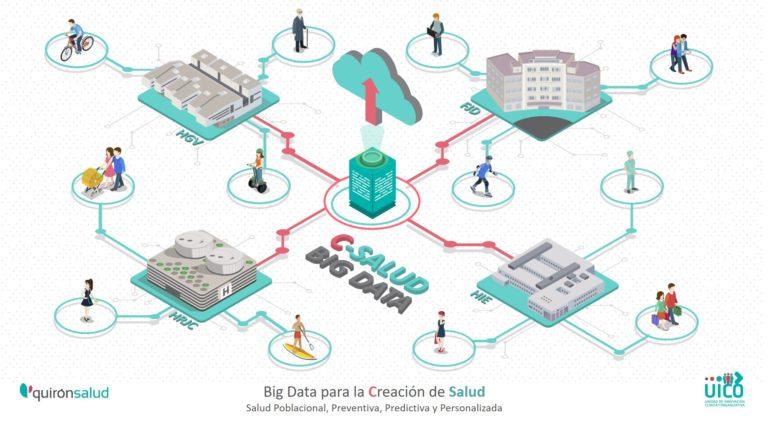 Imagen de la presentación del proyecto Big Data para la Creación de Salud.